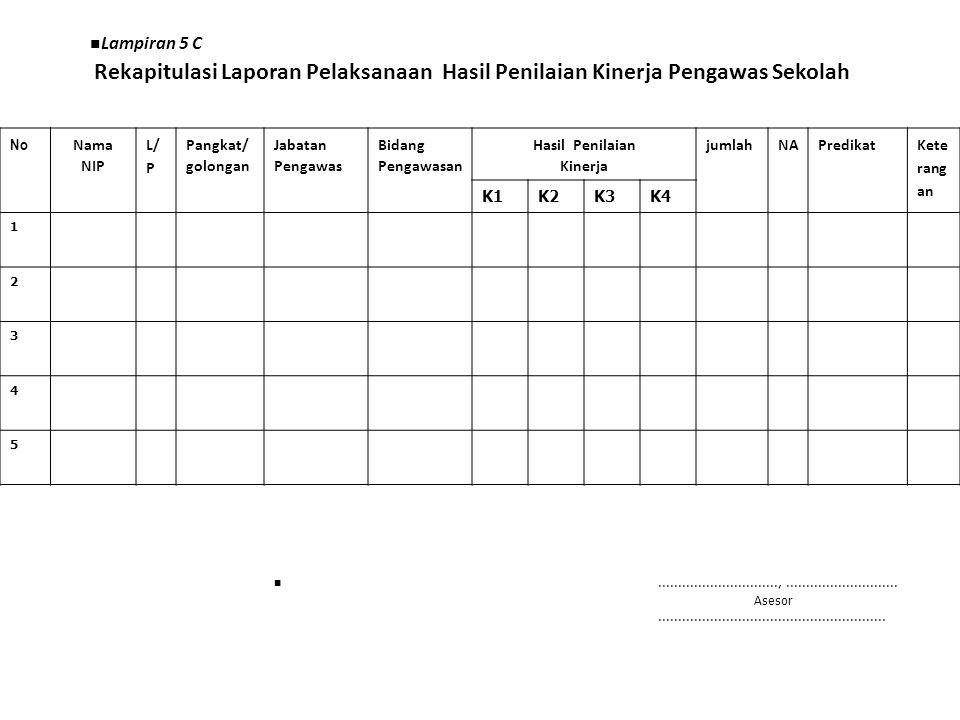 Lampiran 5 C Rekapitulasi Laporan Pelaksanaan Hasil Penilaian Kinerja Pengawas Sekolah No Nama NIP L/ P Pangkat/ golongan Jabatan Pengawas Bidang Peng