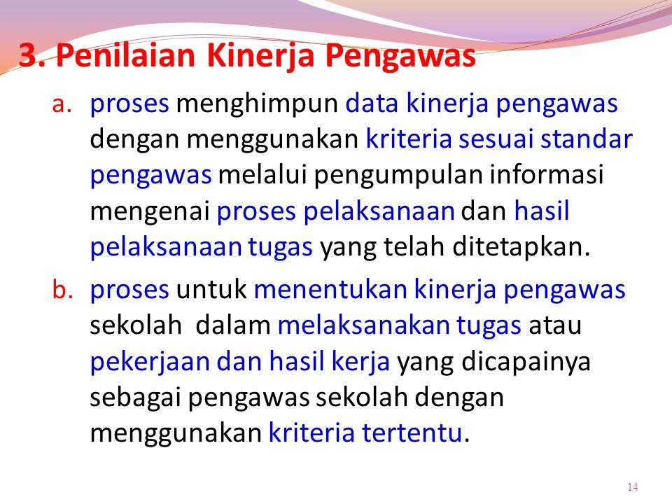 a. proses menghimpun data kinerja pengawas dengan menggunakan kriteria sesuai standar pengawas melalui pengumpulan informasi mengenai proses pelaksana