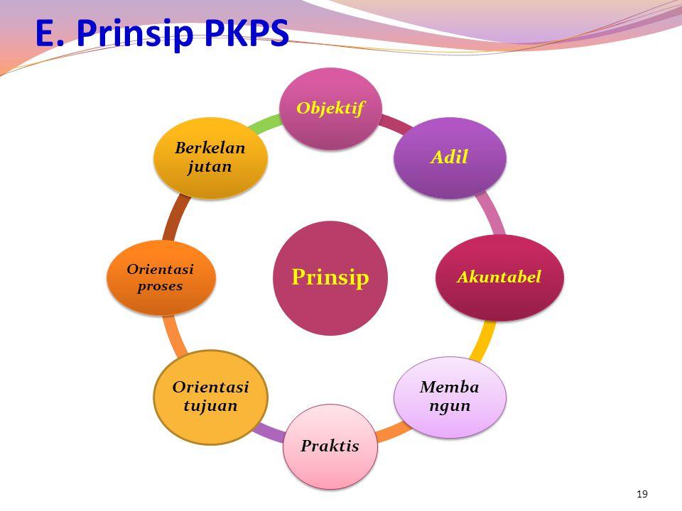 19 Prinsip Objektif Adil Akuntabel Memba ngun Praktis Orientasi tujuan Orientasi proses Berkelan jutan E.