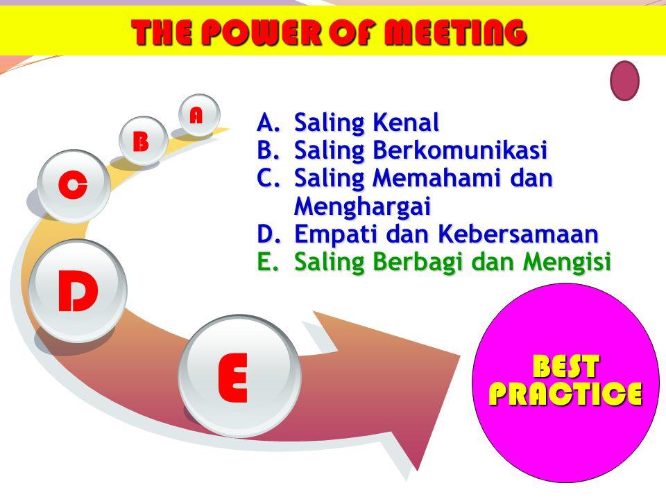 THE POWER OF MEETING E D C B A A.Saling Kenal B.Saling Berkomunikasi C.Saling Memahami dan Menghargai D.Empati dan Kebersamaan E.Saling Berbagi dan Mengisi BESTPRACTICE