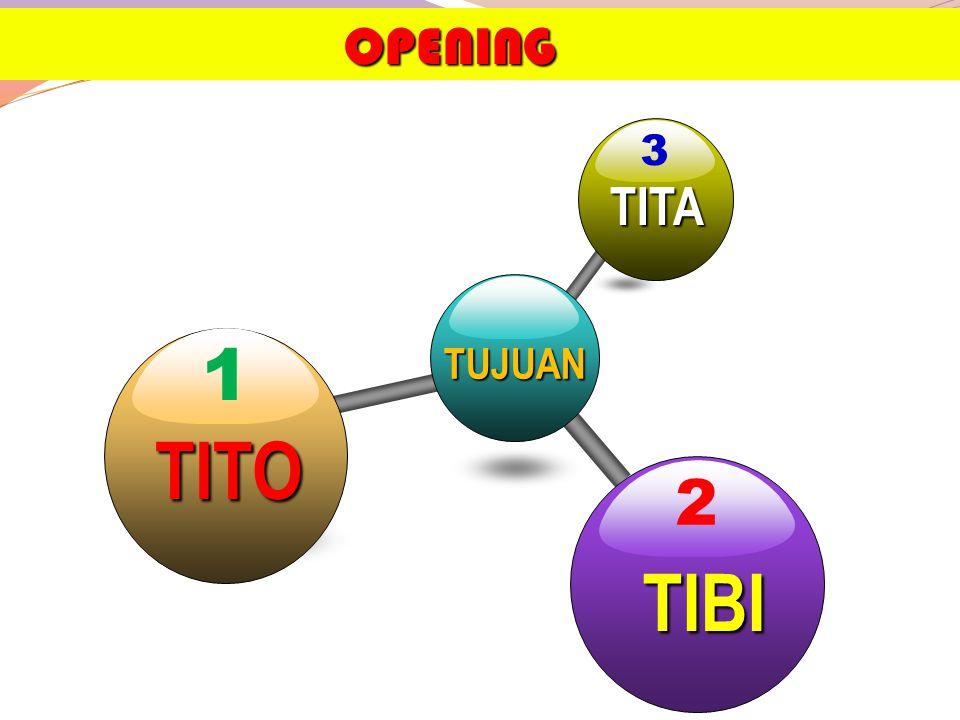 OPENINGTUJUAN 3 TITA 1TITO 2 TIBI
