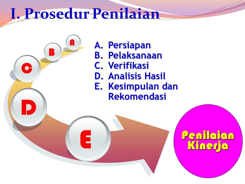 E D C B A A.Persiapan B.Pelaksanaan C.Verifikasi D.Analisis Hasil E.Kesimpulan dan Rekomendasi PenilaianKinerja I.