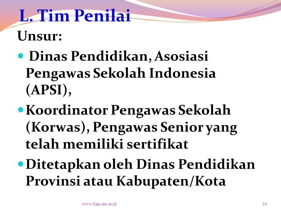 L. Tim Penilai Unsur: Dinas Pendidikan, Asosiasi Pengawas Sekolah Indonesia (APSI), Koordinator Pengawas Sekolah (Korwas), Pengawas Senior yang telah