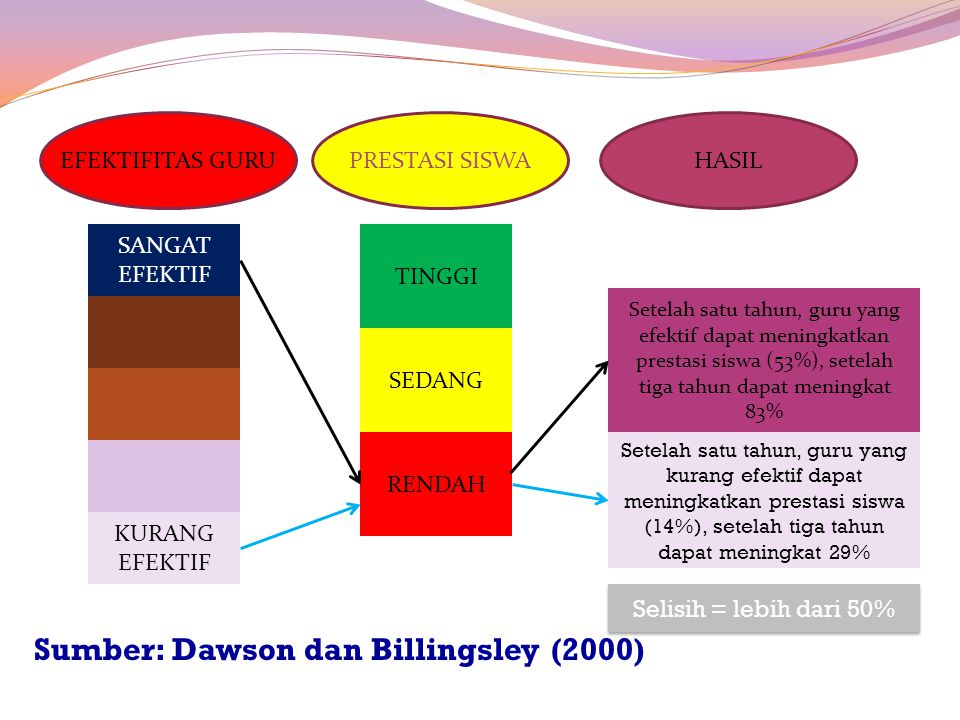 Instrumen Penilaian Kinerja Pengawas Sekolah (IPKPS) 1.