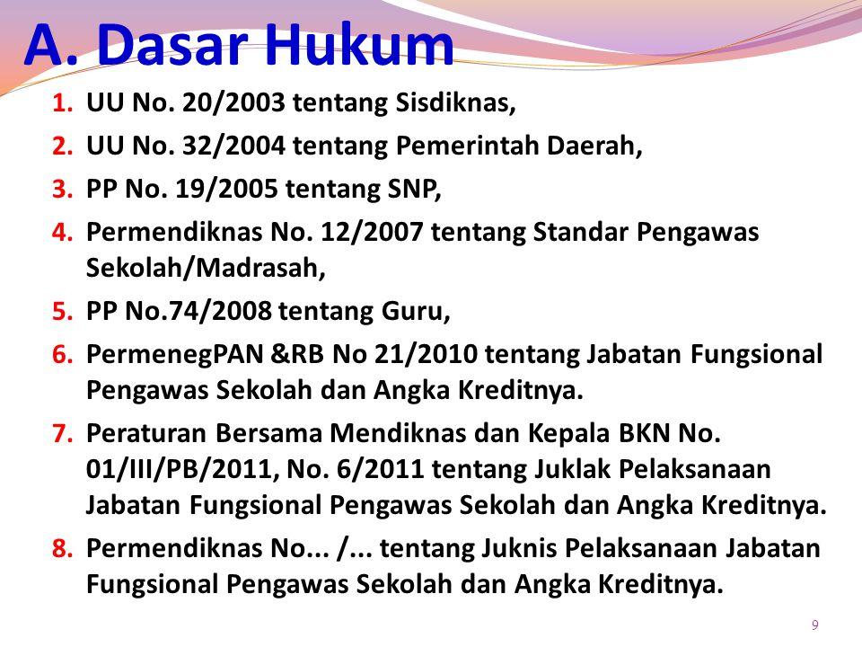 1.UU No. 20/2003 tentang Sisdiknas, 2. UU No. 32/2004 tentang Pemerintah Daerah, 3.