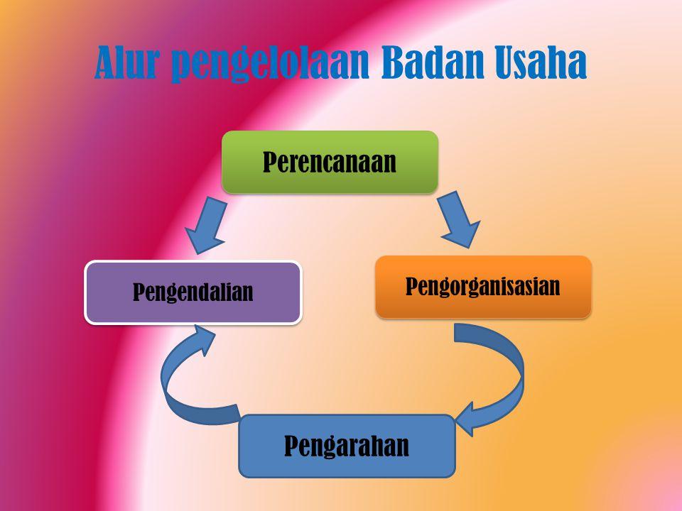 Alur pengelolaan Badan Usaha Pengarahan Pengendalian Perencanaan Pengorganisasian