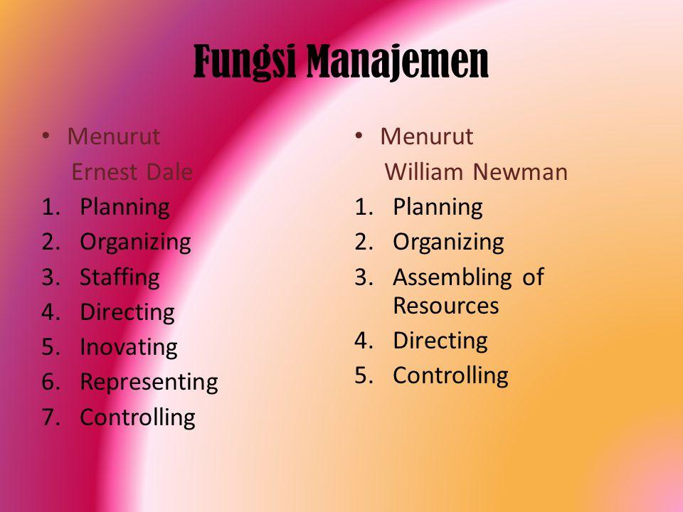 Fungsi Manajemen Menurut Ernest Dale 1.Planning 2.Organizing 3.Staffing 4.Directing 5.Inovating 6.Representing 7.Controlling Menurut William Newman 1.