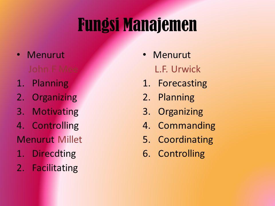 Fungsi Manajemen Menurut John F Mee 1.Planning 2.Organizing 3.Motivating 4.Controlling Menurut Millet 1.Direcdting 2.Facilitating Menurut L.F. Urwick