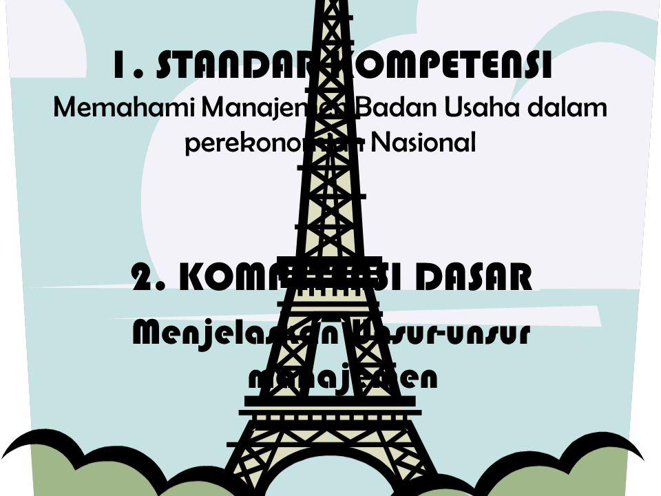 1. STANDAR KOMPETENSI Memahami Manajemen Badan Usaha dalam perekonomian Nasional 2.