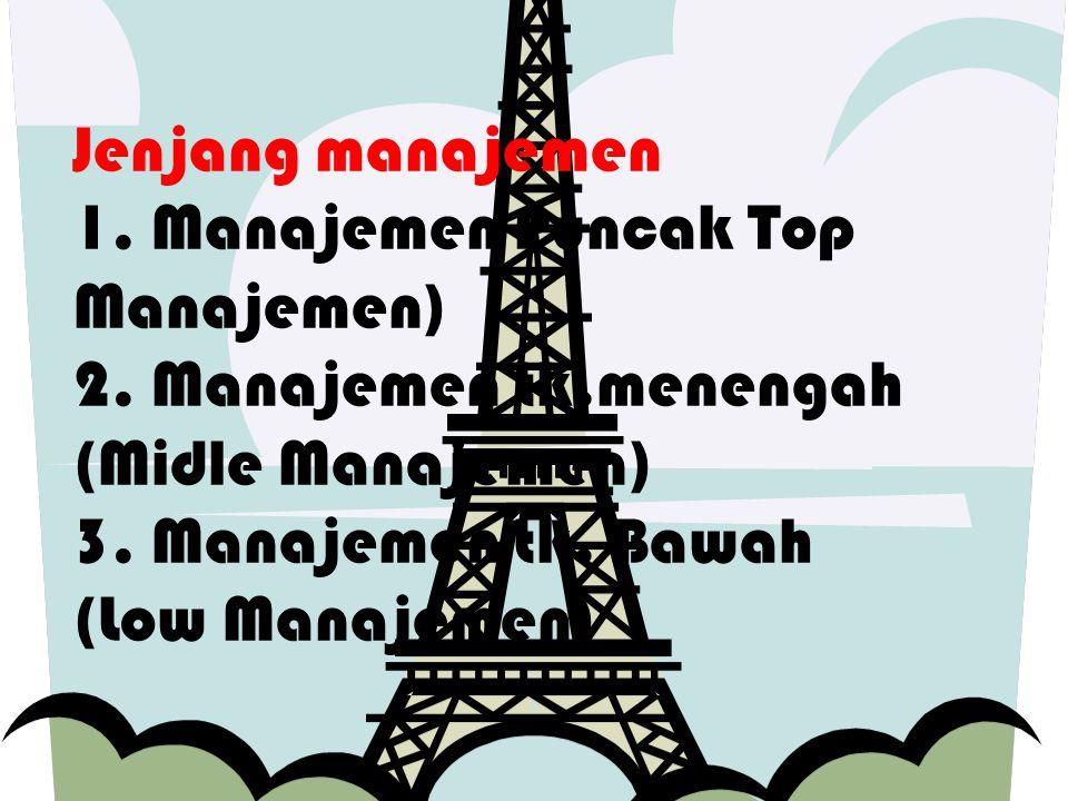 Jenjang manajemen 1. Manajemen Puncak Top Manajemen) 2.