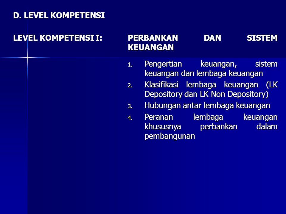 LEVEL KOMPETENSI II SISTEM PERBANKAN INDONESIA 1.Pengertian bank dan perbankan 2.