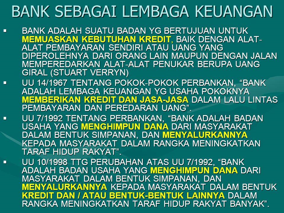 PERBANKAN ADALAH SEGALA SESUATU YANG MENYANGKUT TENTANG BANK, MENCAKUP KELEMBAGAAN, KEGIATAN USAHA, SERTA CARA DAN PROSES DALAM MELAKSANAKAN KEGIATAN USAHANYA (PASAL 1 (1) UU 10/1998)