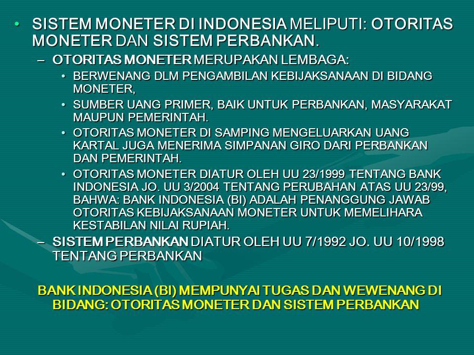 SISTEM MONETER DI INDONESIA MELIPUTI: OTORITAS MONETER DAN SISTEM PERBANKAN.SISTEM MONETER DI INDONESIA MELIPUTI: OTORITAS MONETER DAN SISTEM PERBANKA