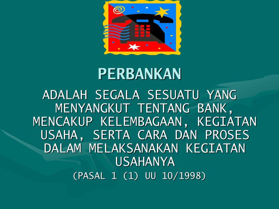 SISTEM MONETER DI INDONESIA MELIPUTI: OTORITAS MONETER DAN SISTEM PERBANKAN.SISTEM MONETER DI INDONESIA MELIPUTI: OTORITAS MONETER DAN SISTEM PERBANKAN.