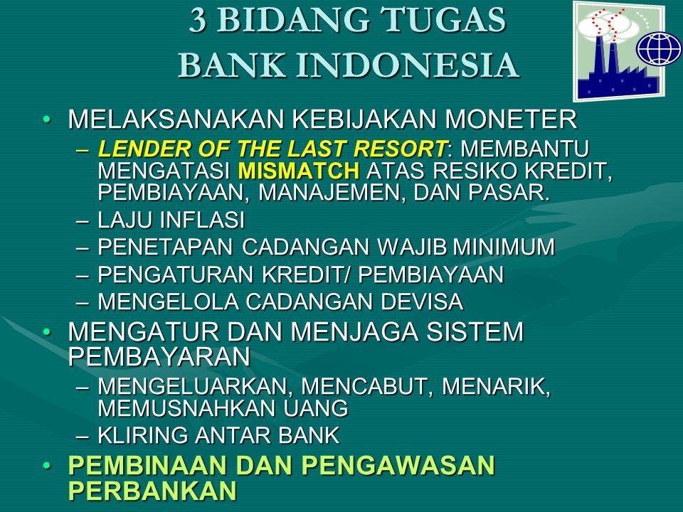 3 BIDANG TUGAS BANK INDONESIA MELAKSANAKAN KEBIJAKAN MONETERMELAKSANAKAN KEBIJAKAN MONETER –LENDER OF THE LAST RESORT: MEMBANTU MENGATASI MISMATCH ATA
