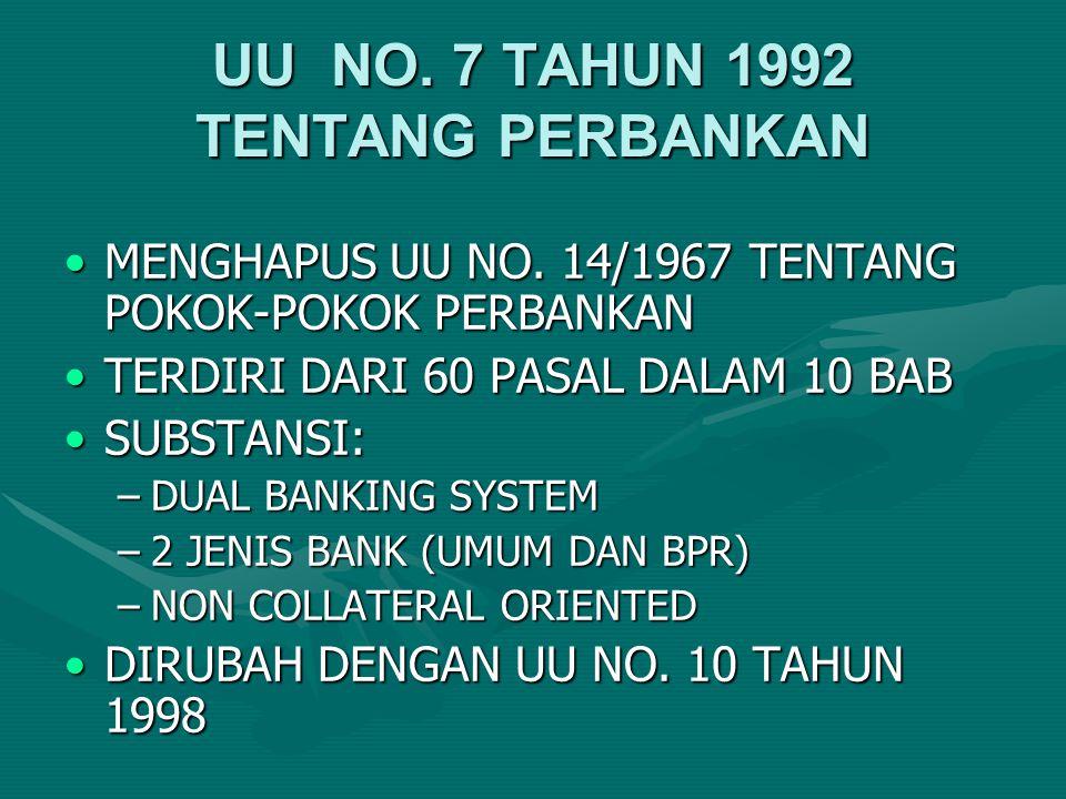 UU NO. 7 TAHUN 1992 TENTANG PERBANKAN MENGHAPUS UU NO. 14/1967 TENTANG POKOK-POKOK PERBANKANMENGHAPUS UU NO. 14/1967 TENTANG POKOK-POKOK PERBANKAN TER