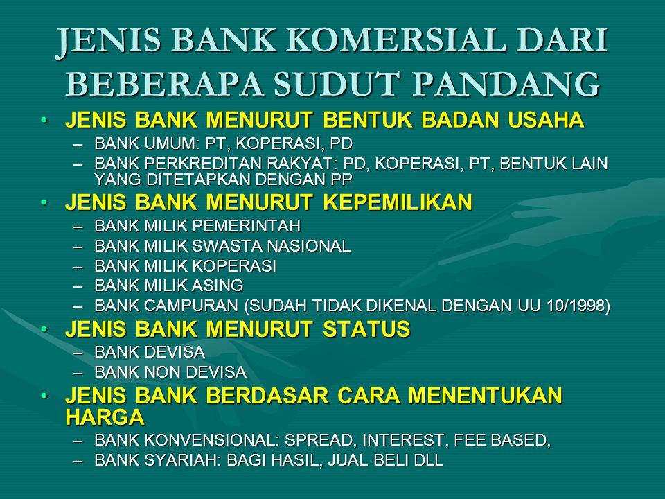 JENIS BANK BERDASAR UU (PASAL 5 (1) UU 7/1992) BANK UMUM BANK YANG MELAKSANAKAN KEGIATAN USAHA SECARA KONVENSIONAL DAN ATAU BERDASARKAN PRINSIP SYARIAH YANG DALAM KEGIATANNYA MEMBERIKAN JASA DALAM LALU LINTAS PEMBAYARAN (PASAL 1 (3) UU 10/1998) BANK PERKREDITAN RAKYAT BANK YANG MELAKSANANA KEGIATAN USAHA SECARA KONVENSIONAL ATAU BERDASARKAN PRINSIP SYARIAH YANG DALAM KEGIATANNYA TIDAK MEMBERIKAN JASA DALAM LALU LINTAS PEMBAYARAN (PASAL 1 (4) UU 10/1998)