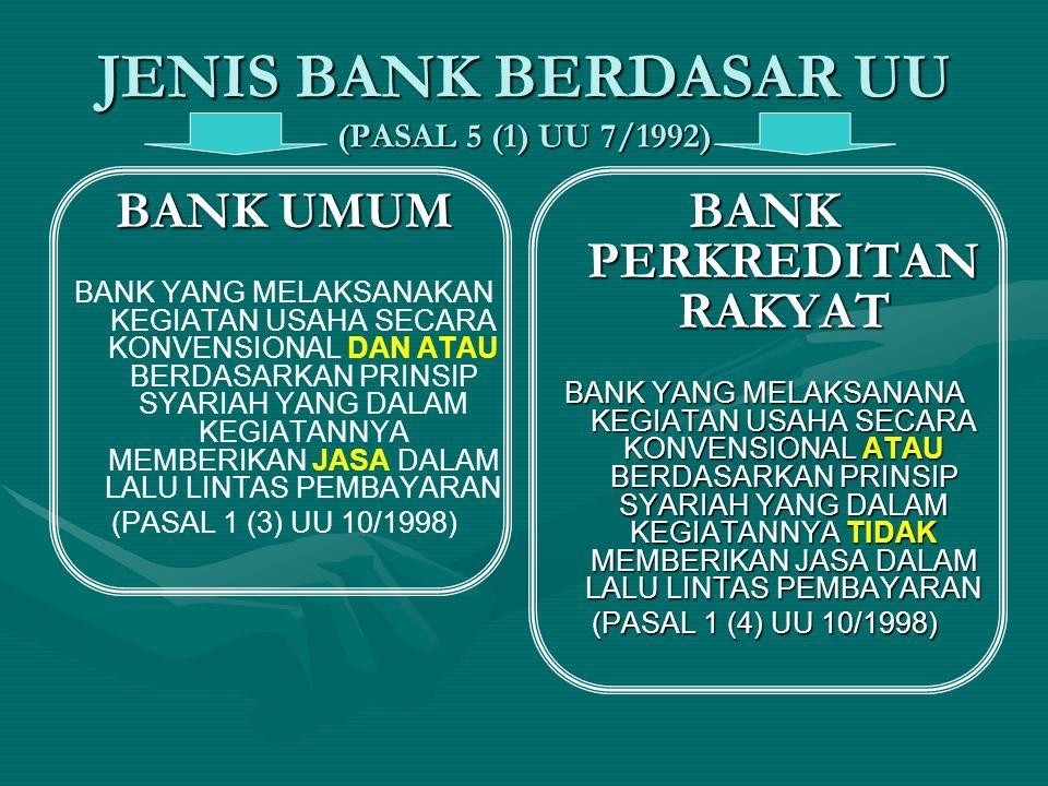 JENIS BANK BERDASAR UU (PASAL 5 (1) UU 7/1992) BANK UMUM BANK YANG MELAKSANAKAN KEGIATAN USAHA SECARA KONVENSIONAL DAN ATAU BERDASARKAN PRINSIP SYARIA