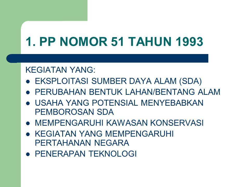 1. PP NOMOR 51 TAHUN 1993 KEGIATAN YANG: EKSPLOITASI SUMBER DAYA ALAM (SDA) PERUBAHAN BENTUK LAHAN/BENTANG ALAM USAHA YANG POTENSIAL MENYEBABKAN PEMBO