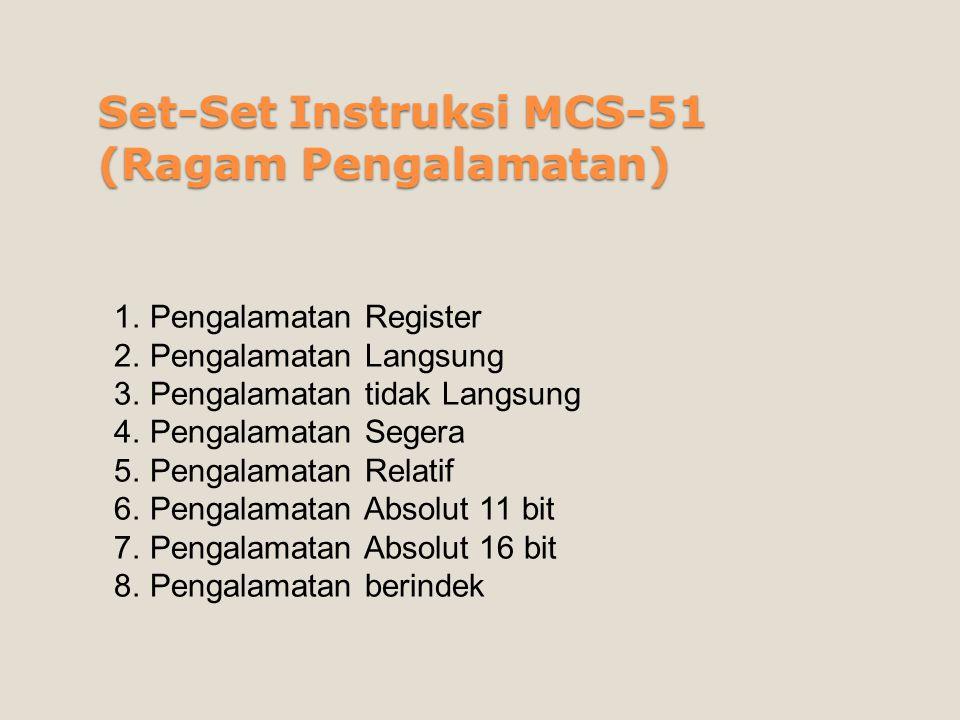 Set-Set Instruksi MCS-51 (Ragam Pengalamatan) 1.Pengalamatan Register 2.Pengalamatan Langsung 3.Pengalamatan tidak Langsung 4.Pengalamatan Segera 5.Pe