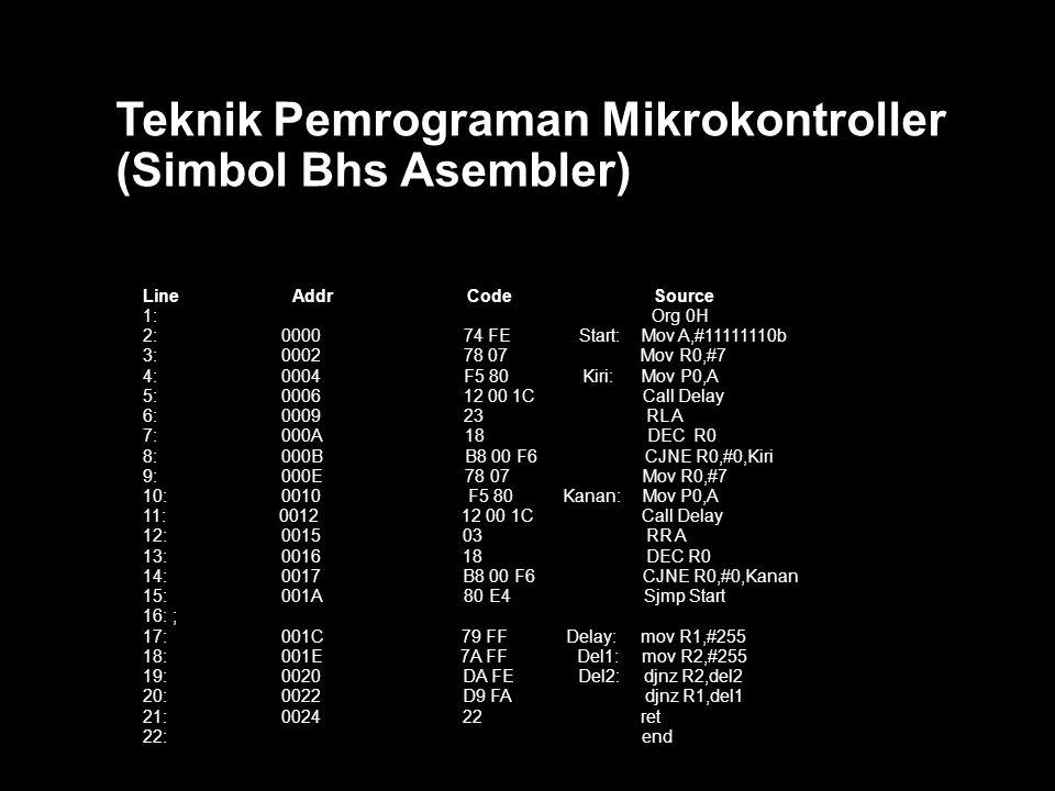 Teknik Pemrograman Mikrokontroller (Simbol Bhs Asembler) Line Addr Code Source 1: Org 0H 2: 0000 74 FE Start: Mov A,#11111110b 3: 0002 78 07 Mov R0,#7 4: 0004 F5 80 Kiri: Mov P0,A 5: 0006 12 00 1C Call Delay 6: 0009 23 RL A 7: 000A 18 DEC R0 8: 000B B8 00 F6 CJNE R0,#0,Kiri 9: 000E 78 07 Mov R0,#7 10: 0010 F5 80 Kanan: Mov P0,A 11: 0012 12 00 1C Call Delay 12: 0015 03 RR A 13: 0016 18 DEC R0 14: 0017 B8 00 F6 CJNE R0,#0,Kanan 15: 001A 80 E4 Sjmp Start 16: ; 17: 001C 79 FF Delay: mov R1,#255 18: 001E 7A FF Del1: mov R2,#255 19: 0020 DA FE Del2: djnz R2,del2 20: 0022 D9 FA djnz R1,del1 21: 0024 22 ret 22: end