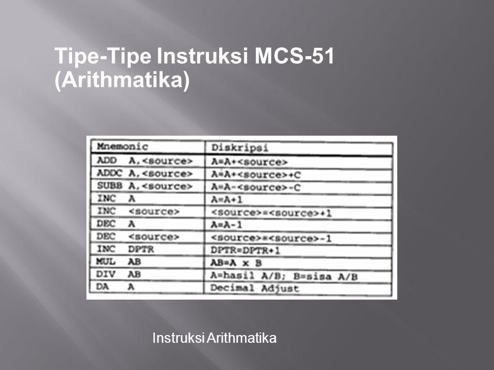Tipe-Tipe Instruksi MCS-51 (Arithmatika) Instruksi Arithmatika