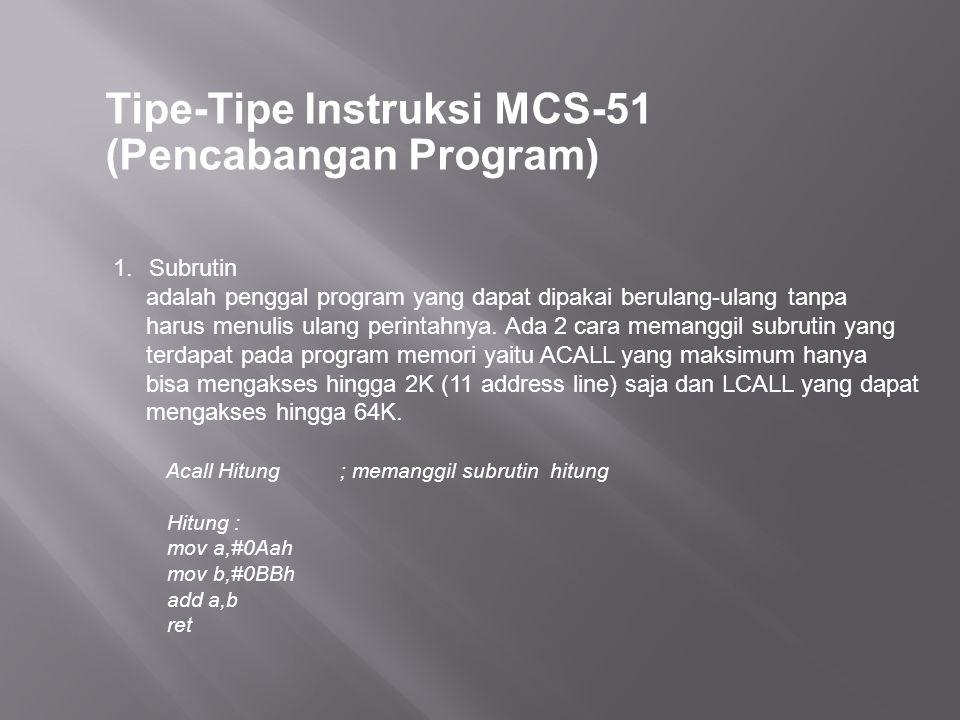 1.Subrutin adalah penggal program yang dapat dipakai berulang-ulang tanpa harus menulis ulang perintahnya.
