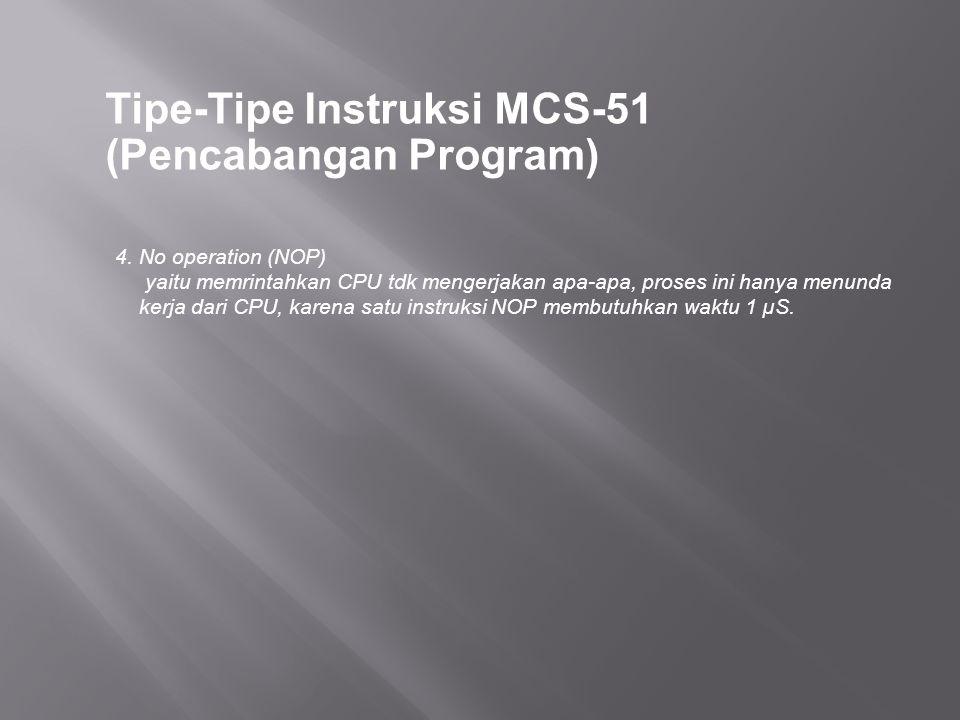 Tipe-Tipe Instruksi MCS-51 (Pencabangan Program) 4. No operation (NOP) yaitu memrintahkan CPU tdk mengerjakan apa-apa, proses ini hanya menunda kerja