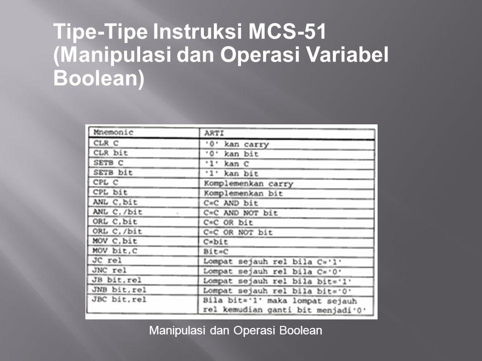 Tipe-Tipe Instruksi MCS-51 (Manipulasi dan Operasi Variabel Boolean) Manipulasi dan Operasi Boolean