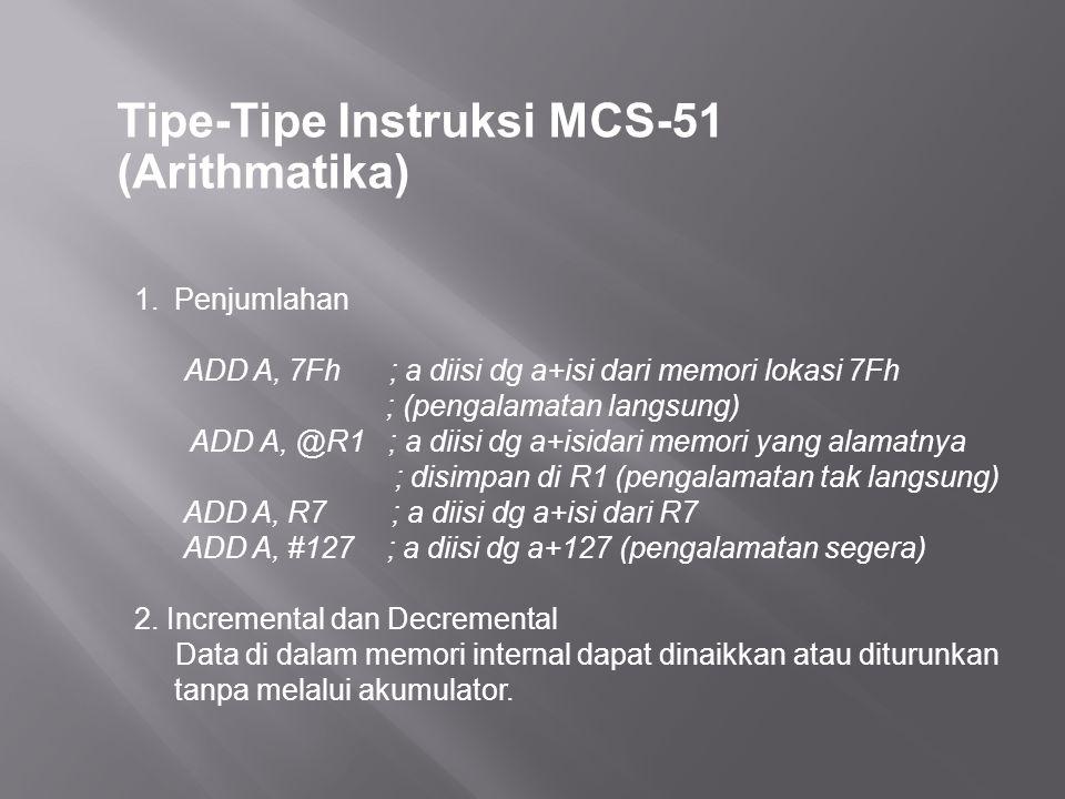 Tipe-Tipe Instruksi MCS-51 (Arithmatika) 1.Penjumlahan ADD A, 7Fh ; a diisi dg a+isi dari memori lokasi 7Fh ; (pengalamatan langsung) ADD A, @R1 ; a diisi dg a+isidari memori yang alamatnya ; disimpan di R1 (pengalamatan tak langsung) ADD A, R7 ; a diisi dg a+isi dari R7 ADD A, #127 ; a diisi dg a+127 (pengalamatan segera) 2.