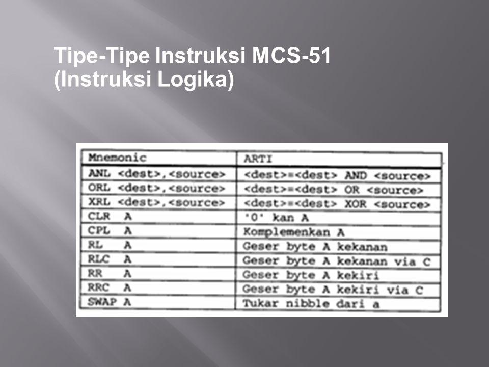 Tipe-Tipe Instruksi MCS-51 (Pencabangan Program) MOV DPTR,#JMP_TABLE JMP @A+DPTR JMP_TABLE : AJMP LABEL0 AJMP LABEL1 AJMP LABEL2 AJMP LABEL3 Jika isi a mula-mula = 0, maka akan mencabang ke LABEL0, jika a=1 akan mencabang ke LABEL1 dst