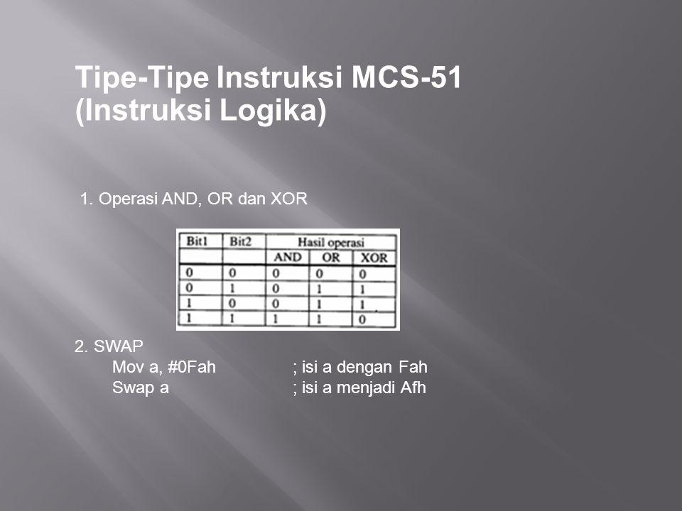 Tipe-Tipe Instruksi MCS-51 (Transfer Data) Mov adalah proses move (pindah) data dari sumber ke tujuan adalah Proses mengcopy