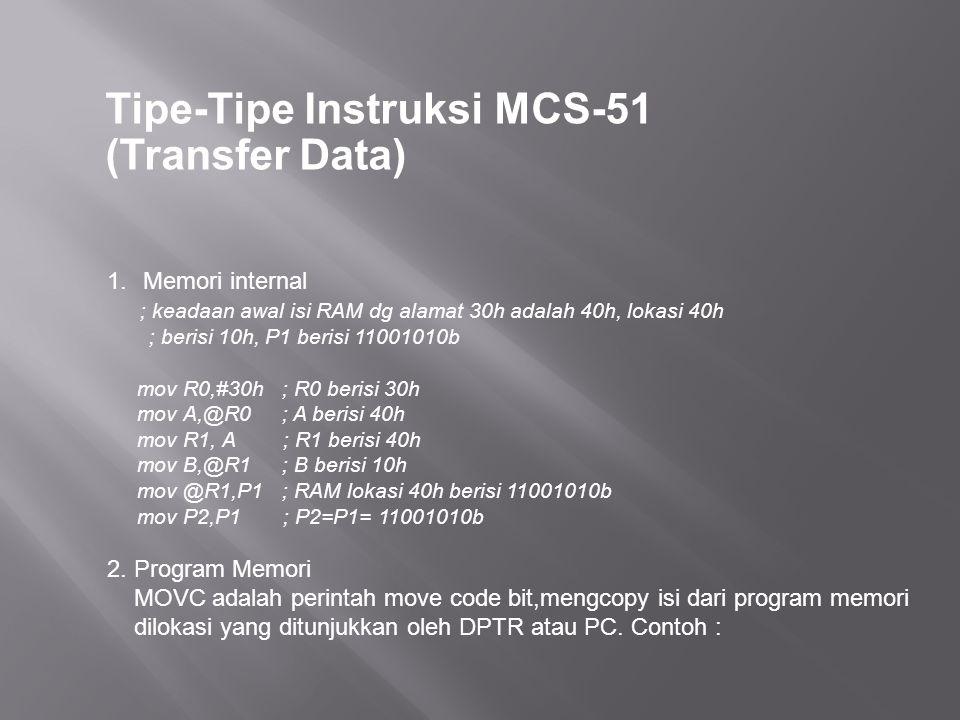 Tipe-Tipe Instruksi MCS-51 (Transfer Data) 1.Memori internal ; keadaan awal isi RAM dg alamat 30h adalah 40h, lokasi 40h ; berisi 10h, P1 berisi 11001010b mov R0,#30h ; R0 berisi 30h mov A,@R0 ; A berisi 40h mov R1, A ; R1 berisi 40h mov B,@R1 ; B berisi 10h mov @R1,P1 ; RAM lokasi 40h berisi 11001010b mov P2,P1 ; P2=P1= 11001010b 2.