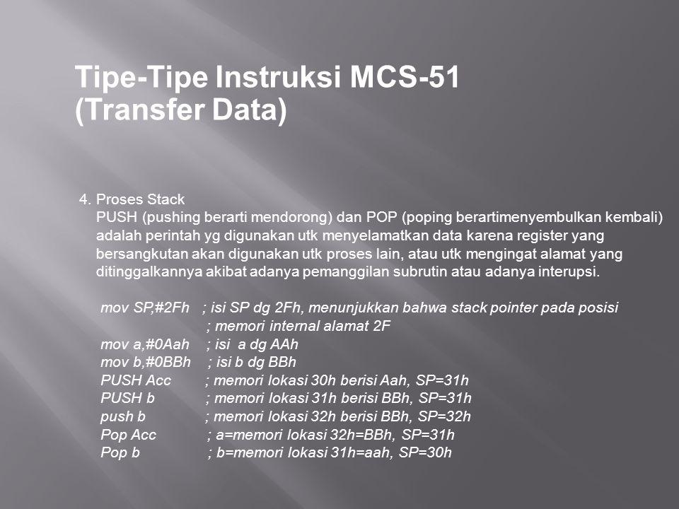 Tipe-Tipe Instruksi MCS-51 (Transfer Data) 4. Proses Stack PUSH (pushing berarti mendorong) dan POP (poping berartimenyembulkan kembali) adalah perint