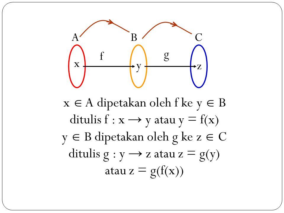 12 x  A dipetakan oleh f ke y  B ditulis f : x → y atau y = f(x) y  B dipetakan oleh g ke z  C ditulis g : y → z atau z = g(y) atau z = g(f(x)) A x CzB y f g