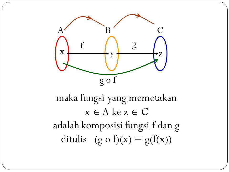 13 maka fungsi yang memetakan x  A ke z  C adalah komposisi fungsi f dan g ditulis (g o f)(x) = g(f(x)) ABC x z y f g g o f