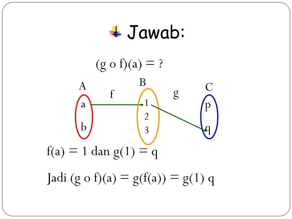 15 Jawab: A B C abab pqpq 123123 f g f(a) = 1 dan g(1) = q Jadi (g o f)(a) = g(f(a)) = g(1) q (g o f)(a) = ?