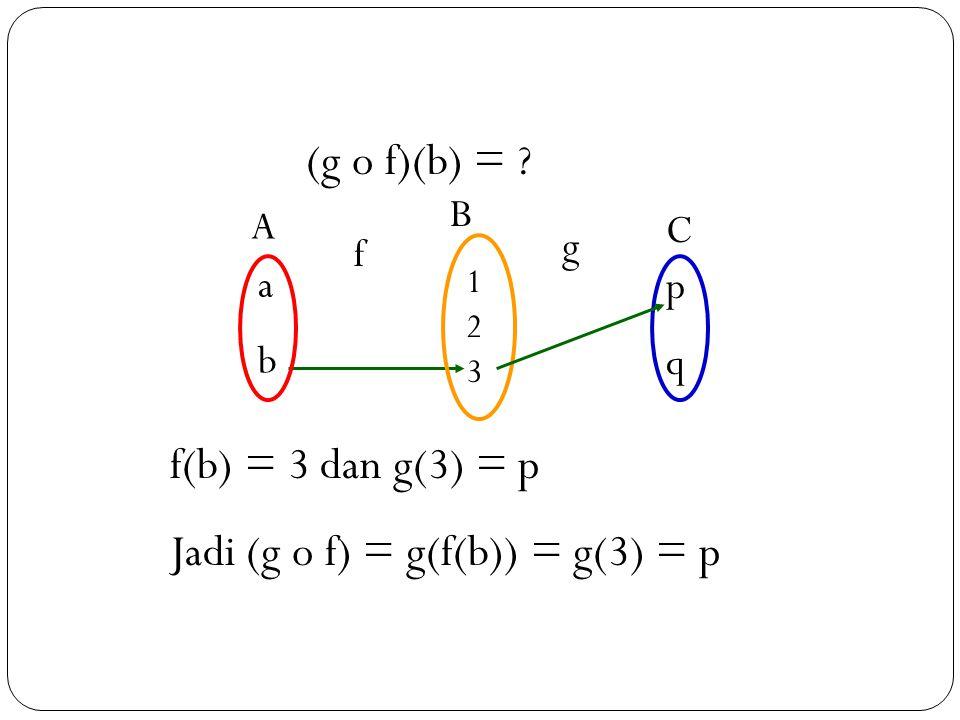 16 A B C abab pqpq 123123 f g f(b) = 3 dan g(3) = p Jadi (g o f) = g(f(b)) = g(3) = p (g o f)(b) = ?