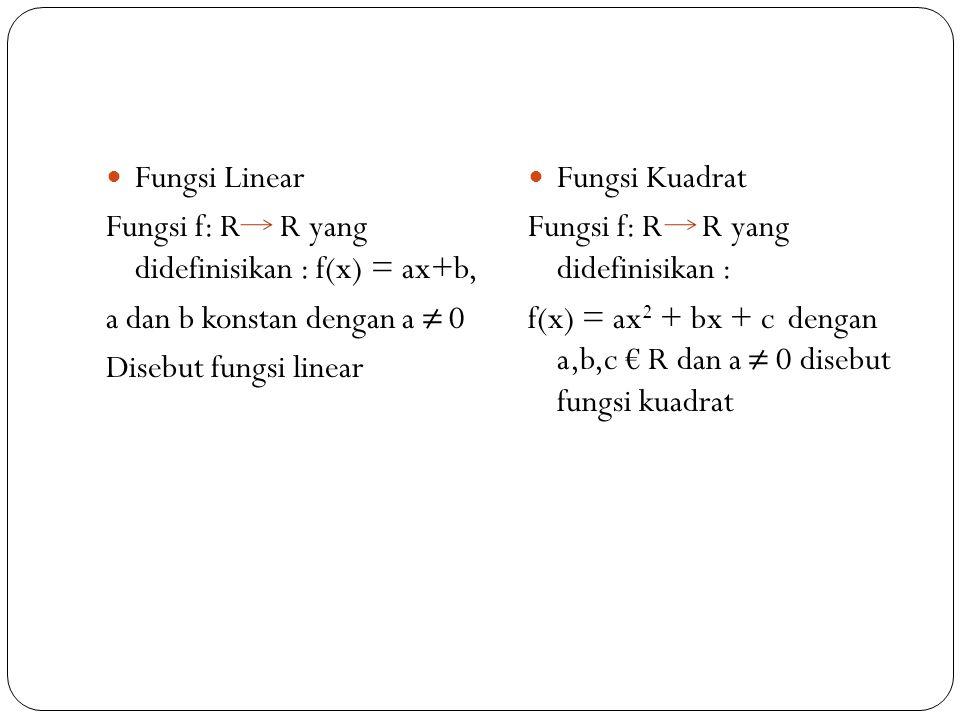 Fungsi Linear Fungsi f: R R yang didefinisikan : f(x) = ax+b, a dan b konstan dengan a ≠ 0 Disebut fungsi linear Fungsi Kuadrat Fungsi f: R R yang didefinisikan : f(x) = ax 2 + bx + c dengan a,b,c € R dan a ≠ 0 disebut fungsi kuadrat