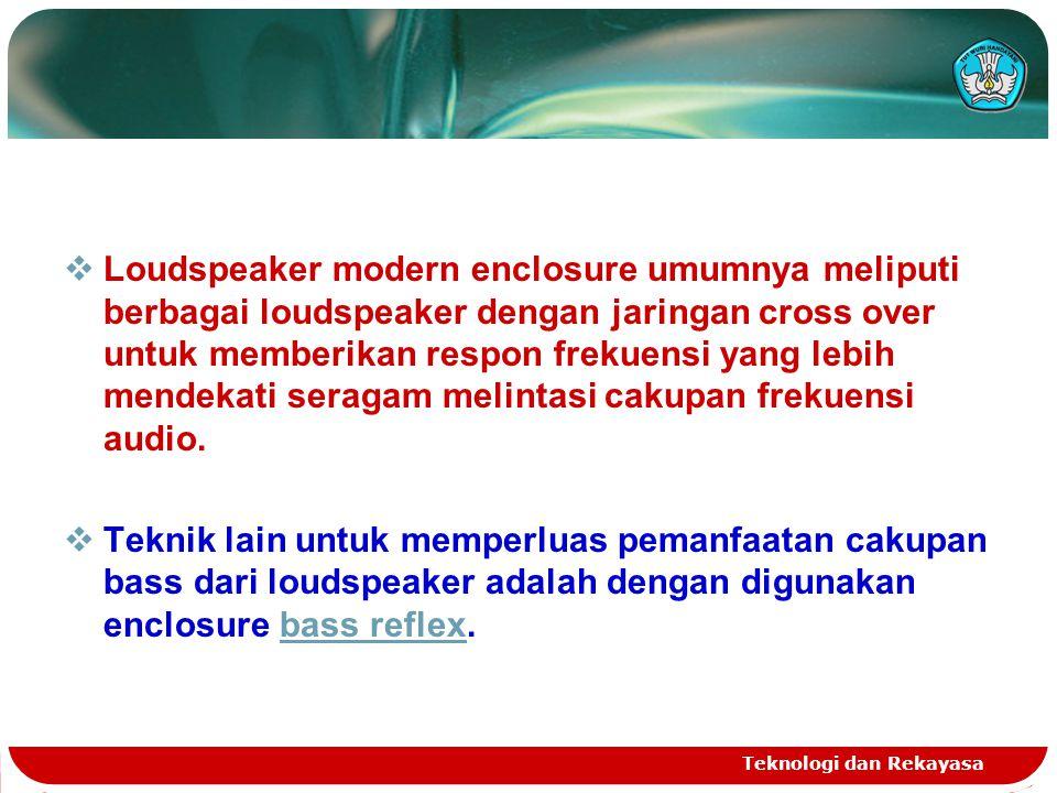 Teknologi dan Rekayasa  Loudspeaker modern enclosure umumnya meliputi berbagai loudspeaker dengan jaringan cross over untuk memberikan respon frekuen