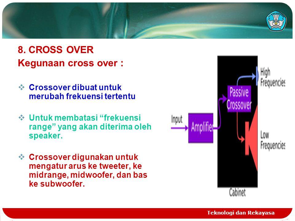 """Teknologi dan Rekayasa 8. CROSS OVER Kegunaan cross over :  Crossover dibuat untuk merubah frekuensi tertentu  Untuk membatasi """"frekuensi range"""" yan"""