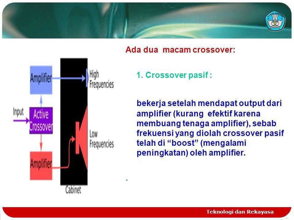 Teknologi dan Rekayasa Ada dua macam crossover: 1. Crossover pasif : bekerja setelah mendapat output dari amplifier (kurang efektif karena membuang te