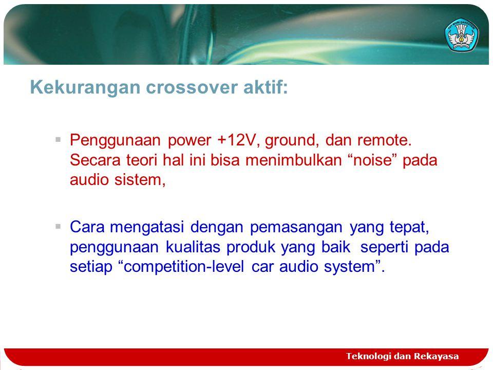 """Teknologi dan Rekayasa Kekurangan crossover aktif:  Penggunaan power +12V, ground, dan remote. Secara teori hal ini bisa menimbulkan """"noise"""" pada aud"""