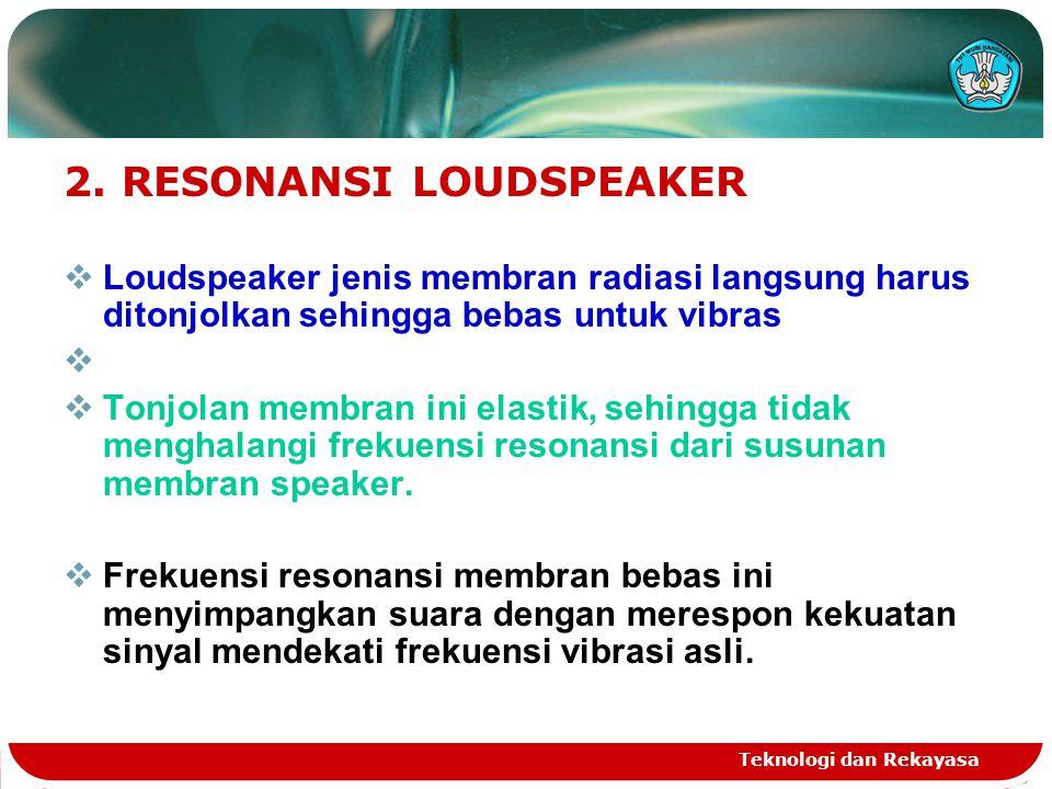 Teknologi dan Rekayasa 2. RESONANSI LOUDSPEAKER  Loudspeaker jenis membran radiasi langsung harus ditonjolkan sehingga bebas untuk vibras   Tonjola
