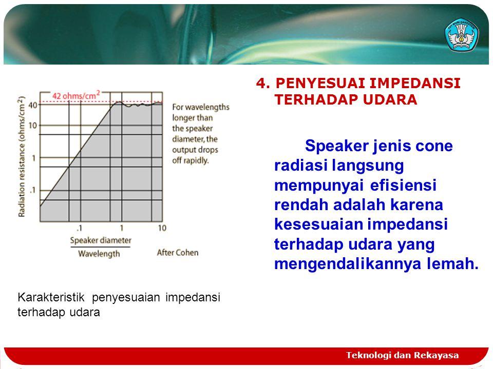 Teknologi dan Rekayasa 4. PENYESUAI IMPEDANSI TERHADAP UDARA Speaker jenis cone radiasi langsung mempunyai efisiensi rendah adalah karena kesesuaian i