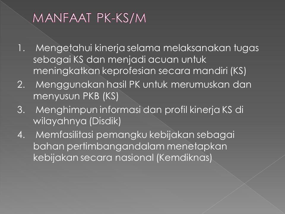 1. Mengetahui kinerja selama melaksanakan tugas sebagai KS dan menjadi acuan untuk meningkatkan keprofesian secara mandiri (KS) 2. Menggunakan hasil P