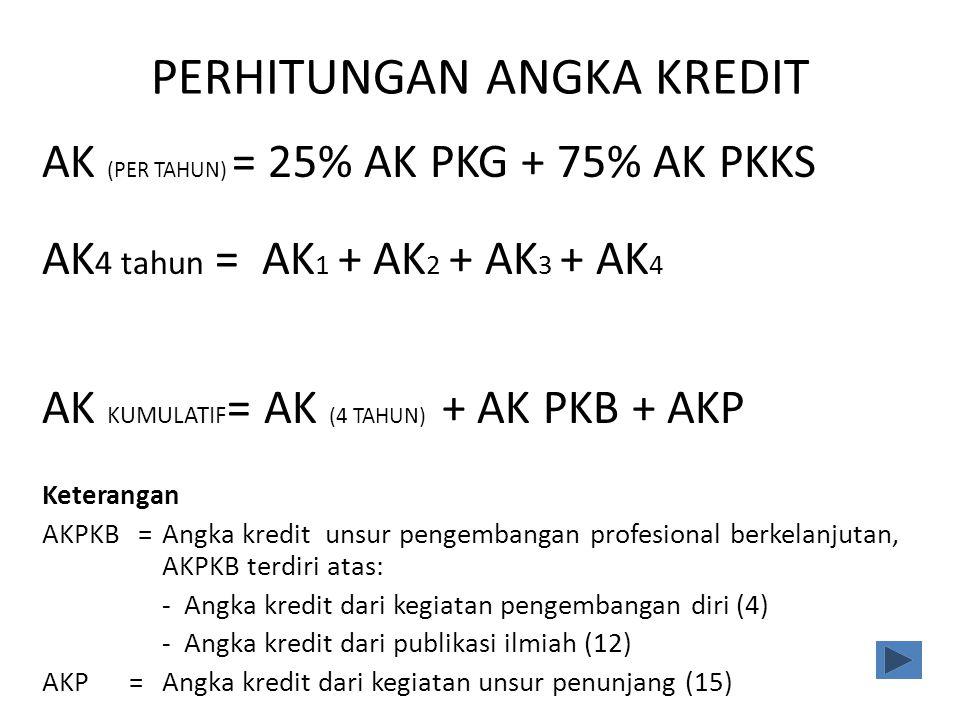 PERHITUNGAN ANGKA KREDIT AK (PER TAHUN) = 25% AK PKG + 75% AK PKKS AK 4 tahun = AK 1 + AK 2 + AK 3 + AK 4 AK KUMULATIF = AK (4 TAHUN) + AK PKB + AKP K