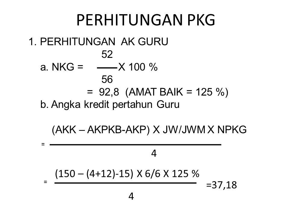 PERHITUNGAN PKG 1. PERHITUNGAN AK GURU 52 a. NKG = X 100 % 56 = 92,8 (AMAT BAIK = 125 %) b. Angka kredit pertahun Guru (AKK – AKPKB-AKP) X JW/JWM X NP