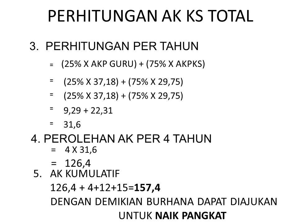 PERHITUNGAN AK KS TOTAL 3. PERHITUNGAN PER TAHUN = (25% X AKP GURU) + (75% X AKPKS) (25% X 37,18) + (75% X 29,75) = = 9,29 + 22,31 = = 31,6 4. PEROLEH
