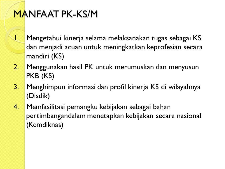 MANFAAT PK-KS/M 1.